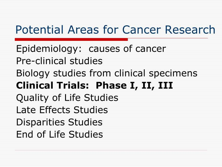 Potential Areas for Cancer Research