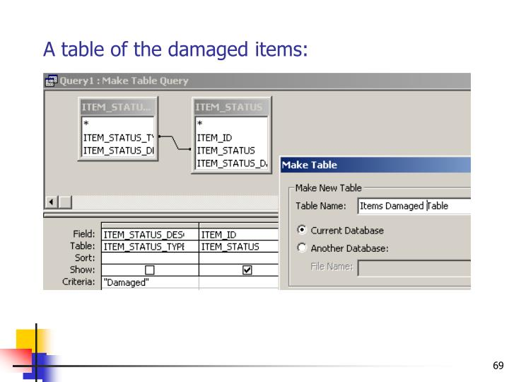 A table of the damaged items: