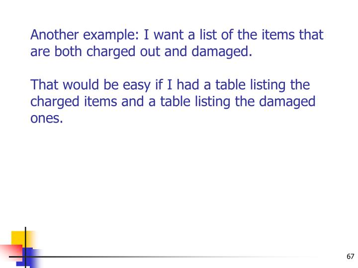 Another example: I want a list of the items that are both charged out and damaged.