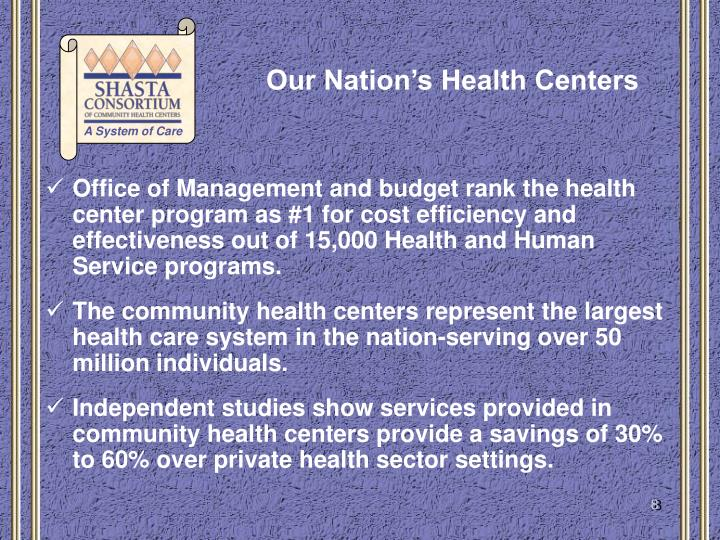 Office of Management and budget rank the health center program as #1 for cost efficiency and effectiveness out of 15,000 Health and Human Service programs.
