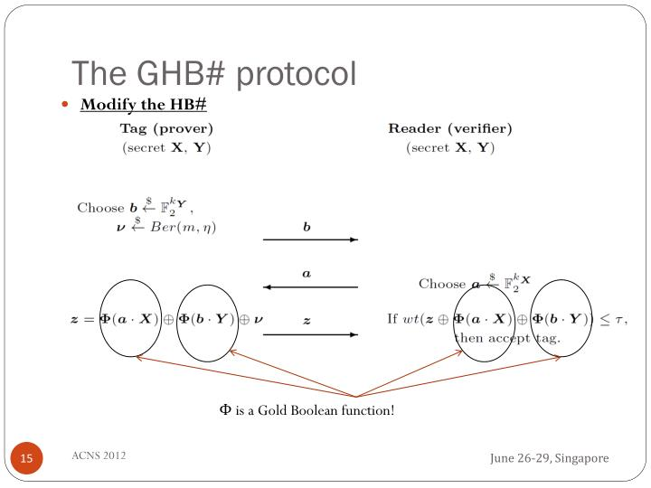 The GHB# protocol
