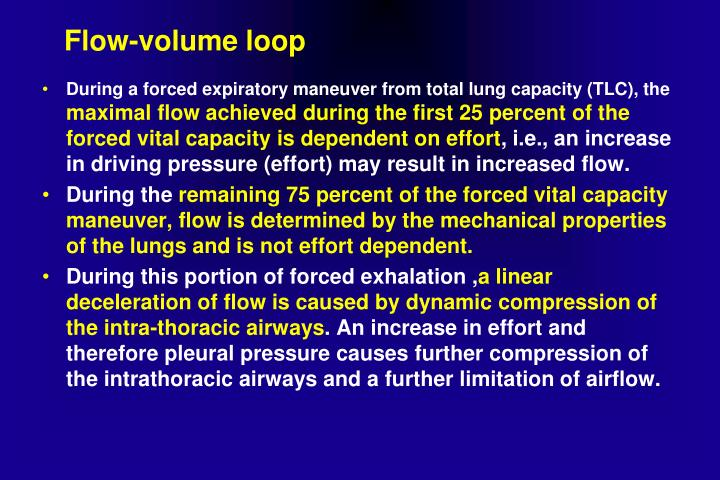 Flow-volume loop
