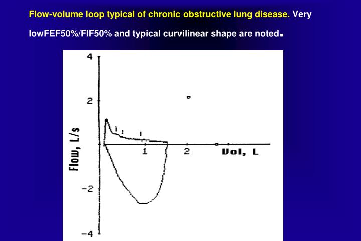 Flow-volume loop typical of chronic obstructive lung disease.