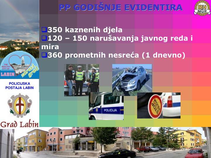 350 kaznenih djela