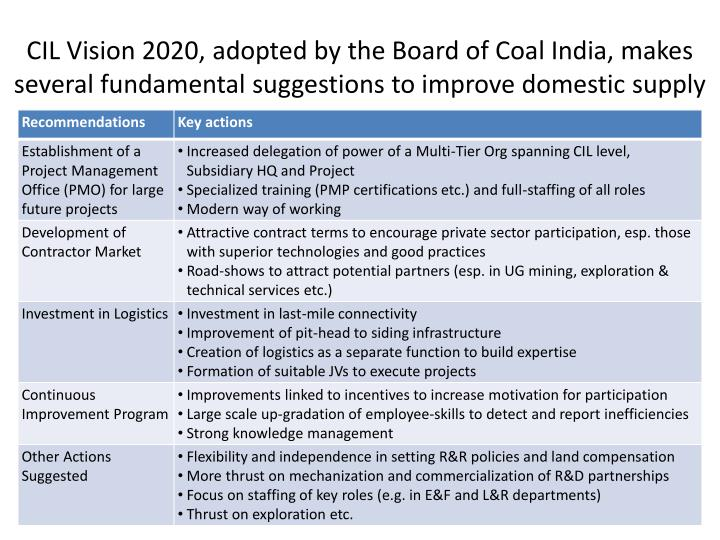 CIL Vision 2020, adopted by the Board of Coal India, makes several fundamental suggestions to improve domestic supply