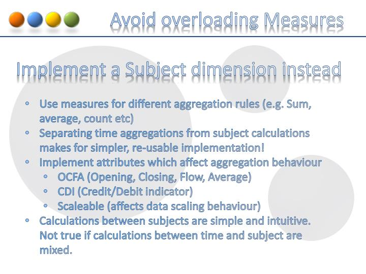 Avoid overloading Measures