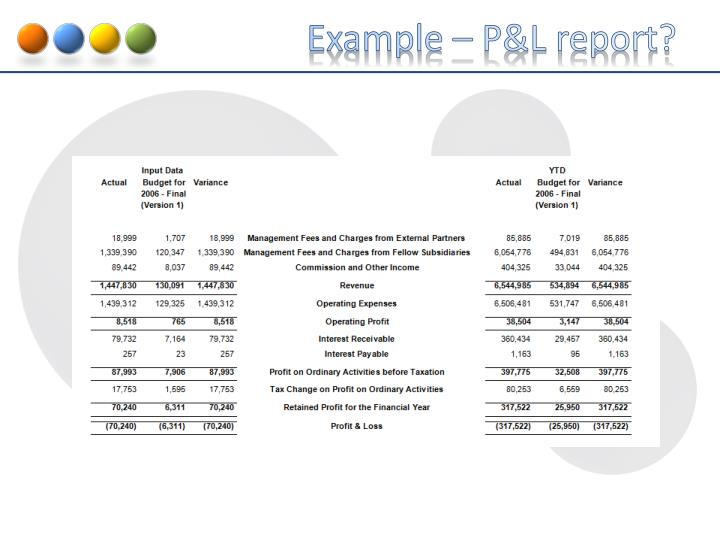 Example – P&L report?