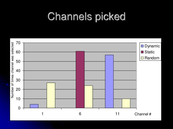 Channels picked