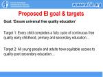 proposed ei goal targets