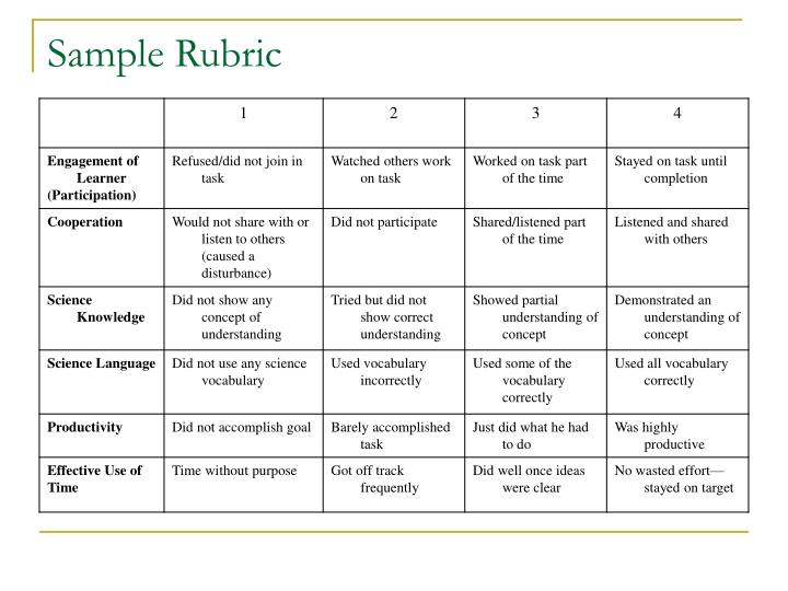 Sample Rubric