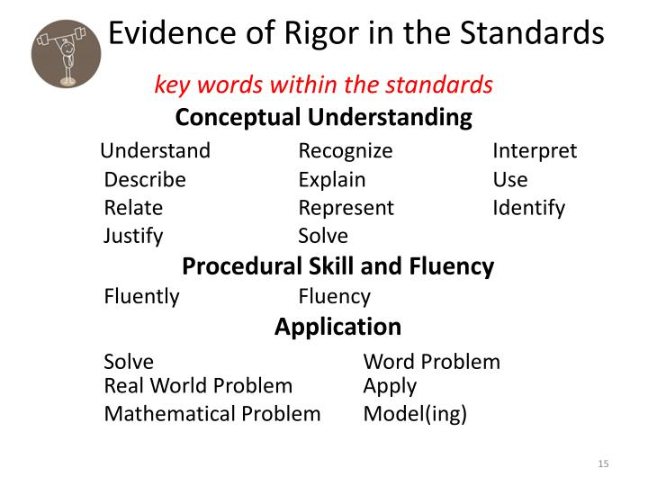 Evidence of Rigor in the Standards