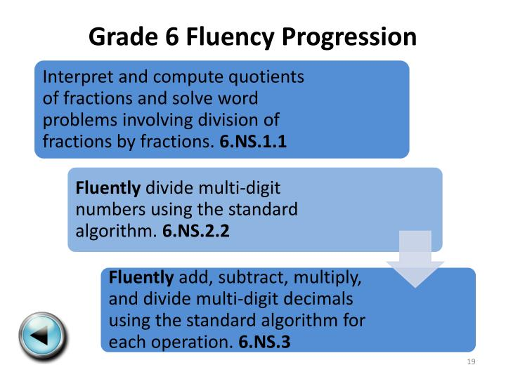 Grade 6 Fluency Progression