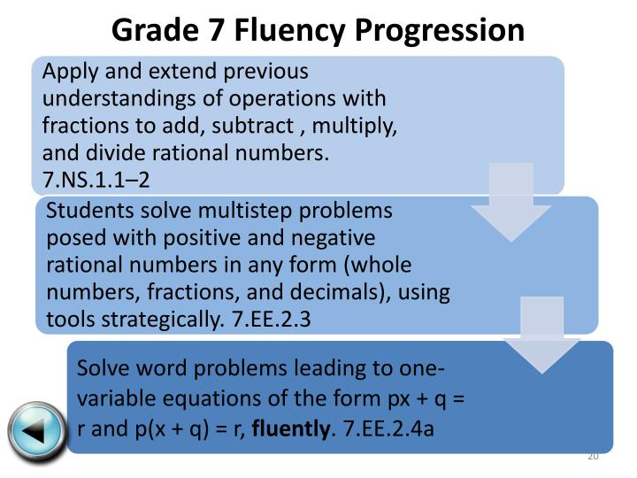 Grade 7 Fluency Progression