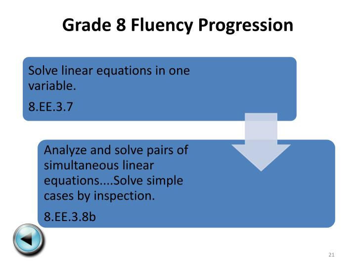 Grade 8 Fluency Progression
