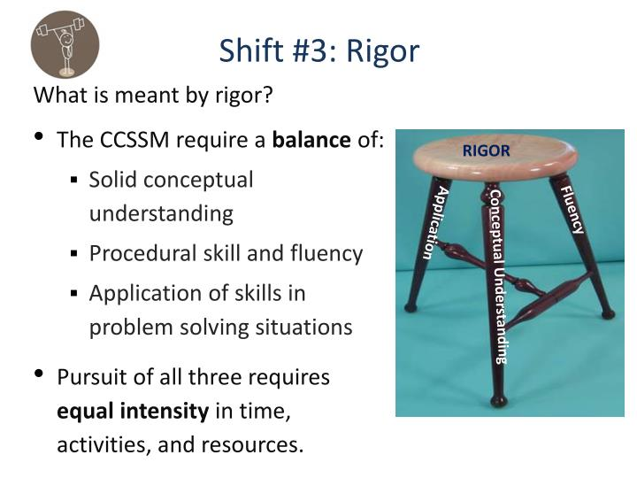 Shift #3:
