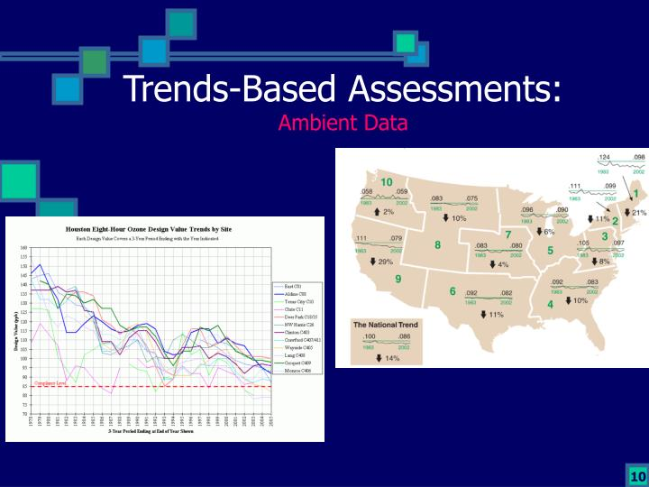 Trends-Based Assessments: