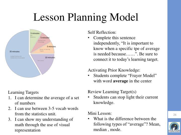 Lesson Planning Model
