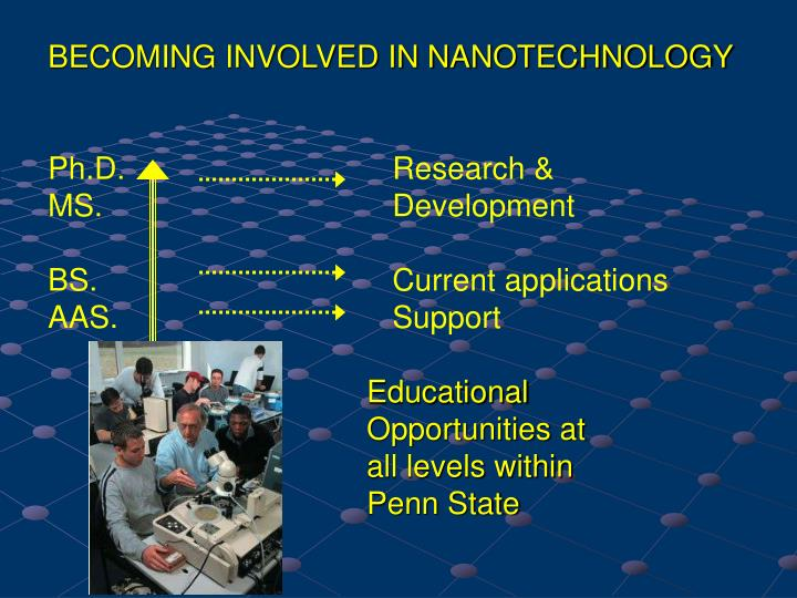 BECOMING INVOLVED IN NANOTECHNOLOGY