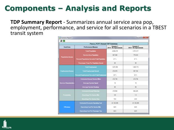 Components – Analysis and Reports