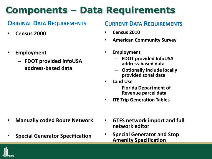 Components – Data Requirements