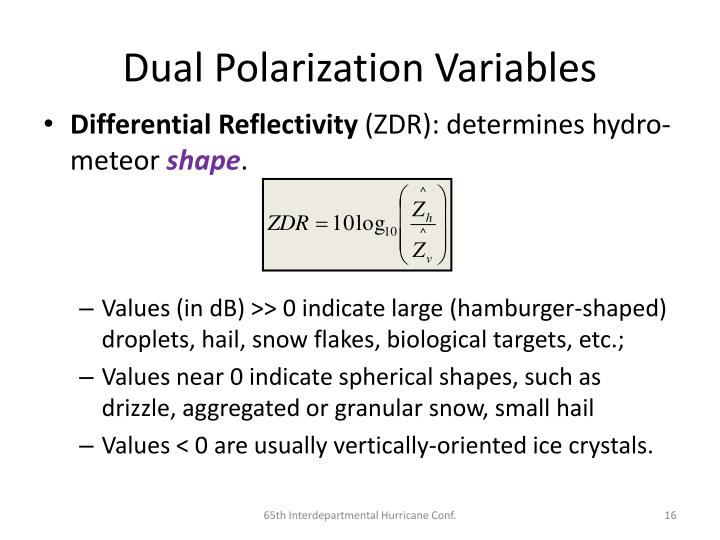 Dual Polarization Variables