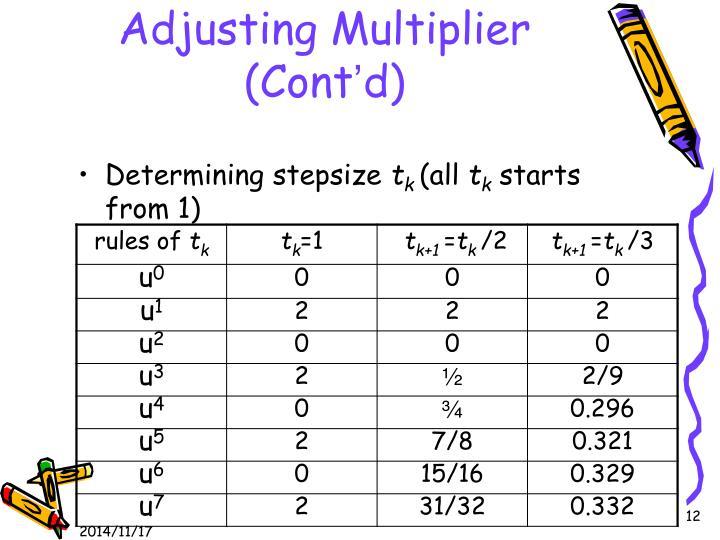 Adjusting Multiplier (Cont