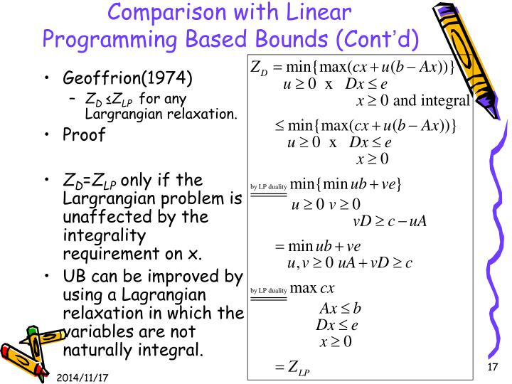 Comparison with Linear Programming Based Bounds (Cont