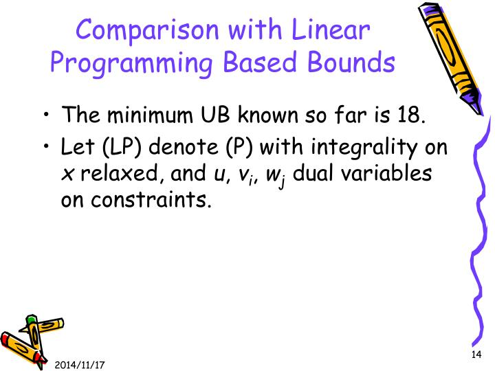 Comparison with Linear Programming Based Bounds