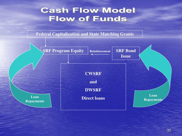 Cash Flow Model