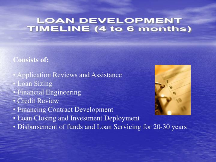 LOAN DEVELOPMENT