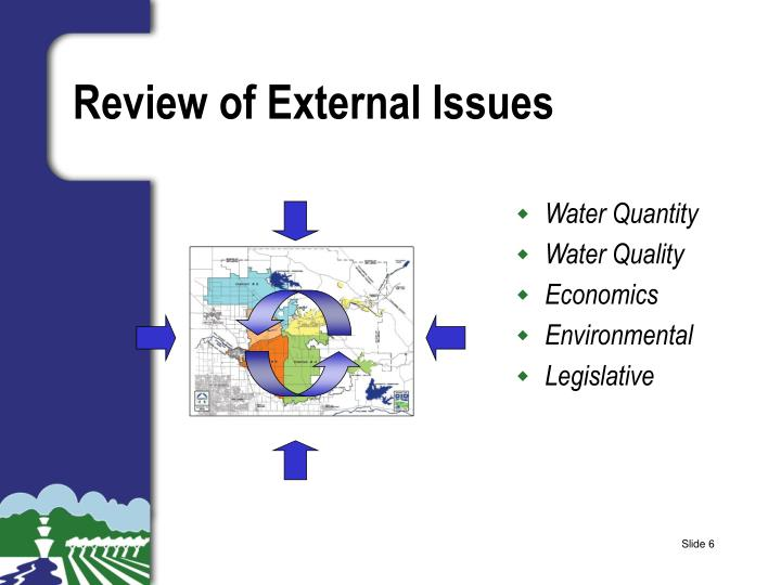 Review of External Issues