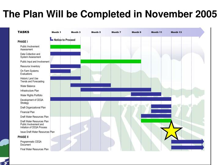 The plan will be completed in november 2005