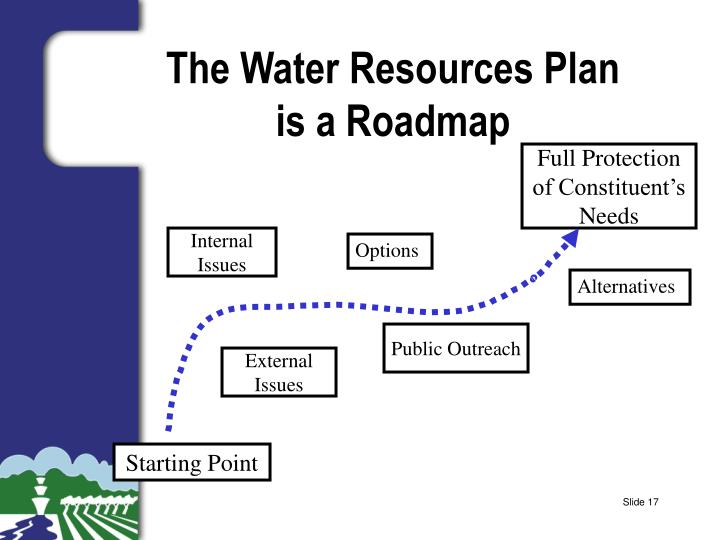 The Water Resources Plan
