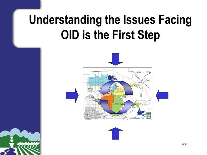 Understanding the Issues Facing OID is the First Step