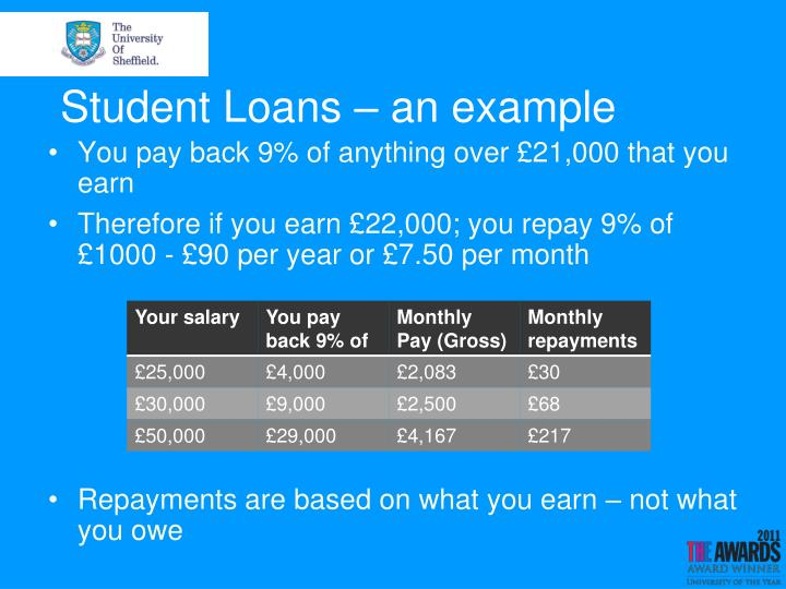 Student Loans – an example