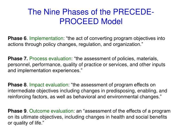 precede or proceed Precede-proceed model apalin, ruth rendell d batang, jonalyn r 1.