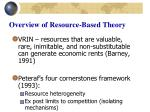 overview of resource based theory