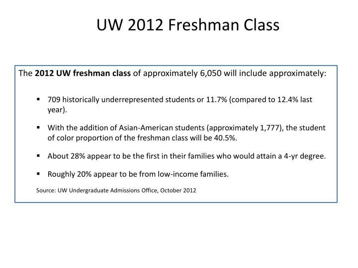 UW 2012 Freshman Class