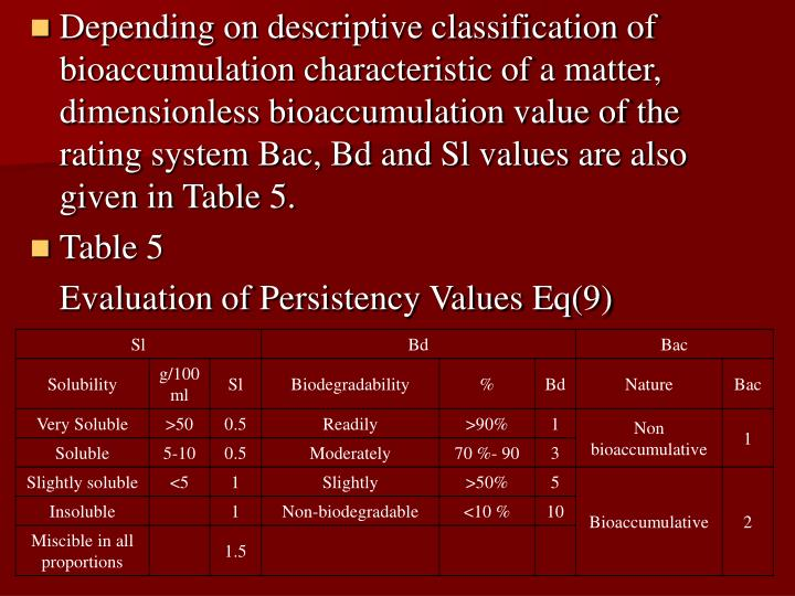 Depending on descriptive classification of bioaccumulation characteristic of a matter, dimensionless bioaccumulation value of the rating system Bac, Bd and Sl values are also given in Table 5.