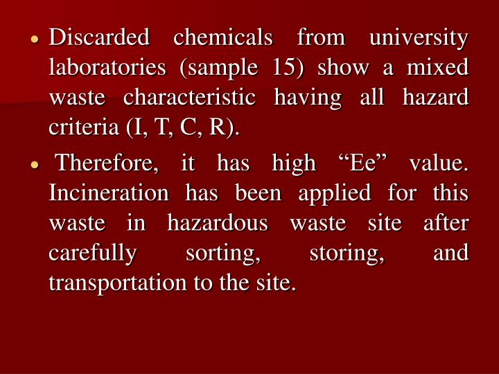 Discarded chemicals from university laboratories (sample 15) show a mixed waste characteristic having all hazard criteria (I, T, C, R).