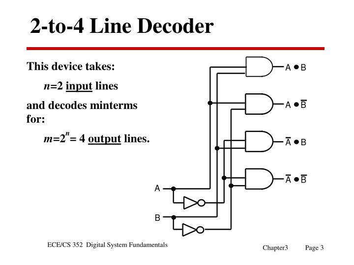 2-to-4 Line Decoder