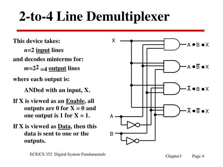 2-to-4 Line Demultiplexer