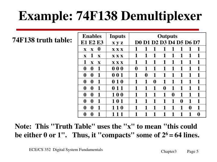 Example: 74F138 Demultiplexer