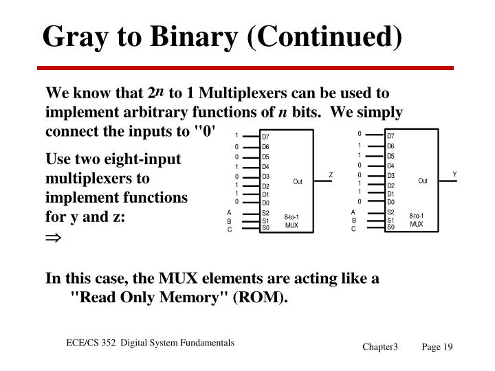Gray to Binary (Continued)