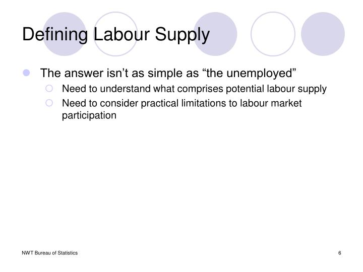 Defining Labour Supply