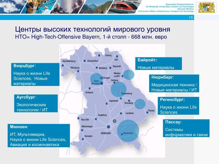 Центры высоких технологий мирового уровня