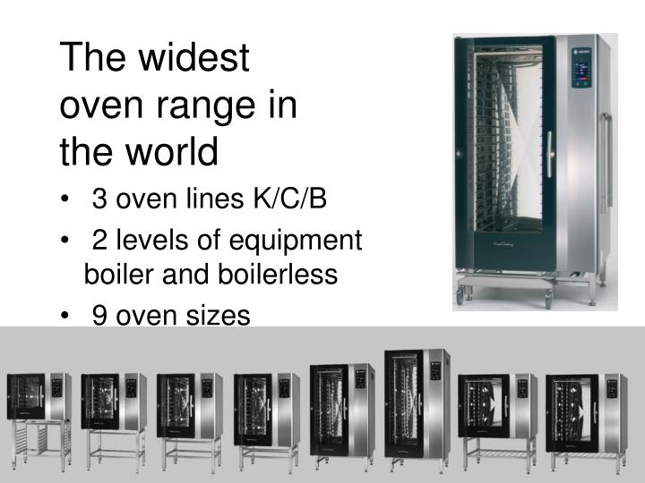 The widest oven range in the world