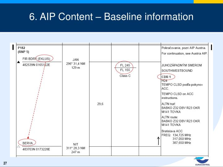 6. AIP Content – Baseline information