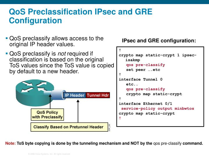 QoS Preclassification IPsec and GRE Configuration