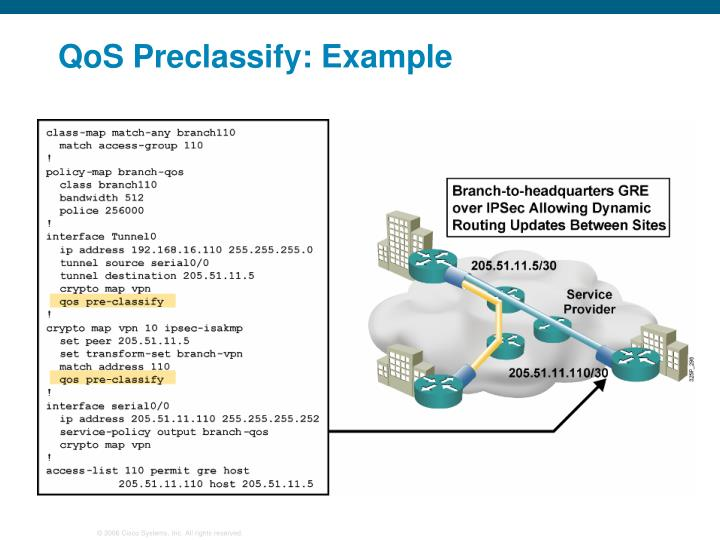 QoS Preclassify: Example